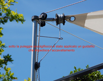 Tenda A Vela Avvolgibile : Tenda da sole avvolgibile idee quotidianeidee quotidiane